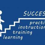 Erfolg ist planbar